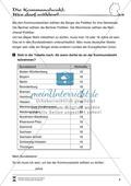 Die Kommunalwahl: Infotext und Arbeitsblätter Preview 2