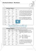 Tests und Diagnosebögen zu Vokalen für LRS-Kinder im Englischunterricht: Übungen + Spiele Preview 9