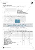 Vertretungsstunde Wortschatz: Exercises on Modal Verbs + Lösungen Preview 1