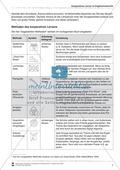 Kooperatives Lernen im Englischunterricht: Grundlagen + Ziele Thumbnail 2