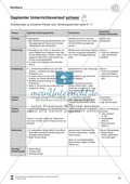 Numbers vocabulary: Worksheets on numbers (Binnendifferenziert) Preview 2