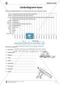 Natürliche Zahlen - Länderdiagramm lesen: Informationen aus Balkendiagrammen entnehmen Preview 3