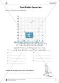 Mathematik, funktionaler Zusammenhang, Raum & Form, Koordinatensystem, arbeitsblätter