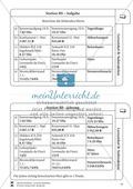 Lernzirkel Subtraktion: Fachausdrücke, Ergänzungen, Vorgänger, Stellenwerttafel, Terme aufstellen Preview 10