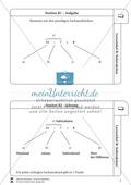 Lernzirkel Subtraktion: Fachausdrücke, Ergänzungen, Vorgänger, Stellenwerttafel, Terme aufstellen Preview 2