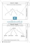 Lernzirkel Division: Fachausdrücke, Teilbarkeit, Division von Zehnerzahlen, Maßstab Preview 2