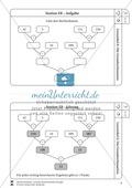 Lernzirkel Grundrechenarten Preview 9