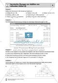 Addition von rationalen Zahlen mit gleichen und verschiedenen Vorzeichen Preview 6