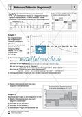Rationale Zahlen im Diagramm - Informationen aus Diagrammen entnehmen, Koordinaten bestimmen und Punkte in ein Koordinatensystem einzeichnen Preview 1