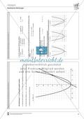 Aufgaben zur graphischen Lösung quadratischer Gleichungen Preview 3