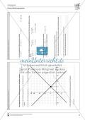 Graphische Lösungsverfahren für lineare Gleichungssysteme Preview 3