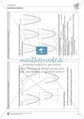 Quadratische Funktionen: Parabeln entlang der y-Achse verschieben Preview 3