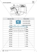 Größeneinheiten: Merkhilfe und Umrechnungstabelle zum Rechnen mit den Zeiteinheiten Sekunde und Minute Preview 2