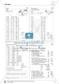 Größeneinheiten: Merkhilfe und Umrechnungstabelle zum Rechnen mit den Zeiteinheiten Sekunde und Minute Preview 3