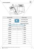 Größeneinheiten: Merkhilfe und Umrechnungstabelle zum Rechnen mit den Zeiteinheiten Minute und Stunde Preview 2