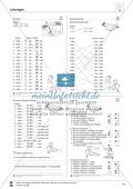 Größeneinheiten: Merkhilfe und Umrechnungstabelle zum Rechnen mit den Zeiteinheiten Minute und Stunde Preview 3