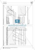 Informationen aus Zuordnungsgraphen lesen und deuten Preview 3