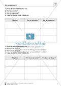 Größeneinheiten: Aufgaben zum Vergleichen verschiedener Zeitabstände Preview 3