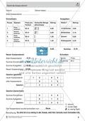 Projekt zum Sachrechnen: Käse- und Wurstspieße herstellen und Inhaltsstoffe und Preise berechnen Preview 8