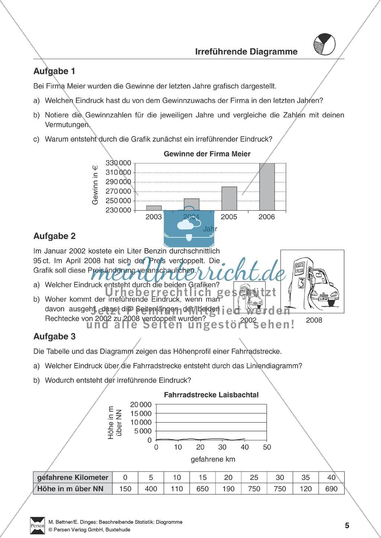 Arbeitsblätter Diagramme Lesen : Beschreibende statistik diagramme richtig lesen