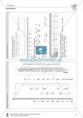 Dezimalbrüche: Ordnen von Dezimalbrüchen auf dem Zahlenstrahl Preview 3