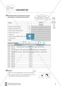 Lohnabrechnungen prüfen und verstehen Preview 2