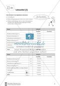 Lohnabrechnungen prüfen und verstehen Preview 3