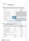 Lohnabrechnungen prüfen und verstehen Preview 4