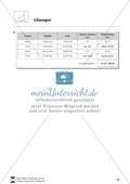 Lohnabrechnungen prüfen und verstehen Preview 9