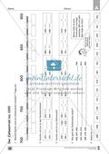Übungen für den Zahlenraum bis 1000: Arbeitsblätter Thumbnail 18