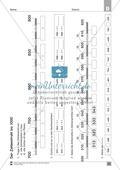 Übungen für den Zahlenraum bis 1000: Arbeitsblätter Thumbnail 19