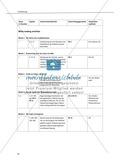The World is Flat: Synopse + tabellarische Stundenübersicht Preview 2