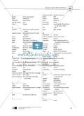 Teaching the Novel in the Classroom: Inhaltszusammenfassung + Kopiervorlagen Preview 27