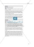 Teaching the Novel in the Classroom: Inhaltszusammenfassung + Kopiervorlagen Preview 35