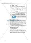 Teaching the Novel in the Classroom: Inhaltszusammenfassung + Kopiervorlagen Preview 8