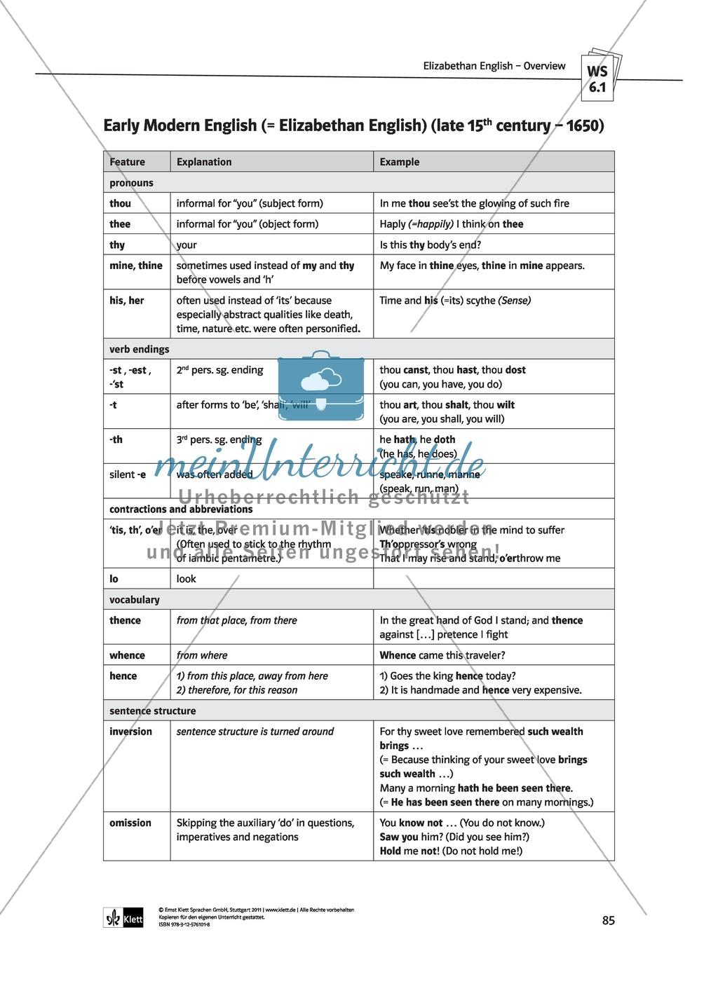 Shakespeare's World - the Elizabethan Age: Themen + Lernziele + Arbeitsblätter + Lösungen Preview 25