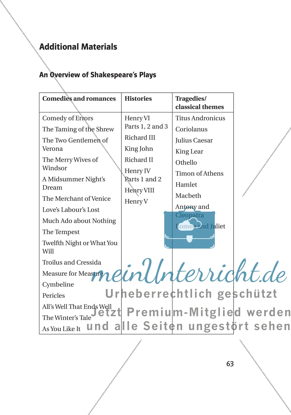 Additional Material: Unterrichtsmaterialien zu William Shakespeare Preview 0