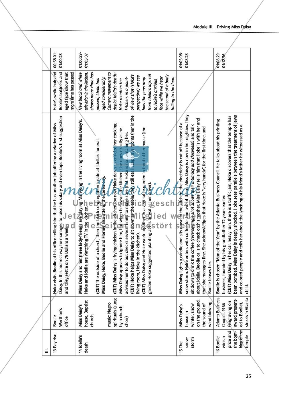 Driving Miss Daisy: Lernziele + Inhalt + Arbeitsblätter + Klausur + Lösungen Preview 7