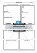 Filmanalyse: Übersicht + Kopiervorlagen Preview 2