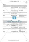 Filmanalyse: Übersicht + Kopiervorlagen Preview 6