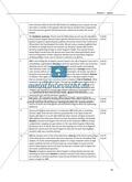 Gattaca - Allgemeine Informationen und Szenenprotokoll - Übersicht über Inhalt und Kameraeinstellungen Thumbnail 2