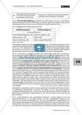 Alternative: Halbfettmagarine - Experimenteller Nachweis der  Inhalts- und  Zusatzstoffe Preview 9
