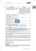 Das Schalenmodell - Anwendungsbereiche und Grenzen Thumbnail 3