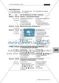 """Von der Muskatnuss zur Seife – ein Lernzirkel zum Thema """"Fette"""" Preview 3"""
