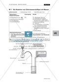 Chemie, Allgemeine Chemie, Säuren und Basen, Säuren, protolyse