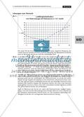 Analytische Verfahren zur Konzentrationsbestimmung: Neutralisations-, Leitfähigkeits- und Redoxtitration (Sek II) Preview 11