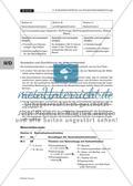 Analytische Verfahren zur Konzentrationsbestimmung: Neutralisations-, Leitfähigkeits- und Redoxtitration (Sek II) Preview 2
