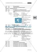 Analytische Verfahren zur Konzentrationsbestimmung: Neutralisations-, Leitfähigkeits- und Redoxtitration (Sek II) Preview 3