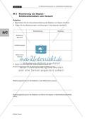 Radikalische Substitution am Beispiel Bromierung von Heptan: Experiment, Mechanismenpuzzle, Beilsteinprobe, Wissenstest Thumbnail 1