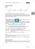 Radikalische Substitution am Beispiel Bromierung von Heptan: Experiment, Mechanismenpuzzle, Beilsteinprobe, Wissenstest Thumbnail 6